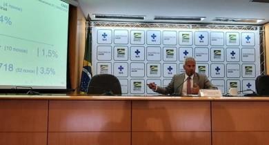 Número de suspeitas de Covid-19 no Brasil sobe para 132